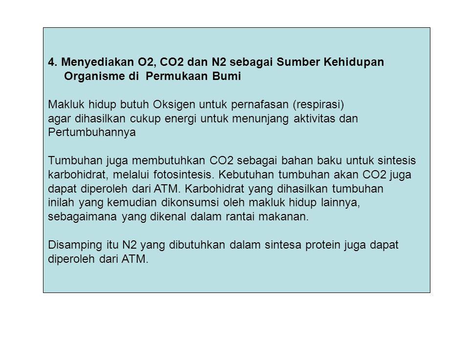 4. Menyediakan O2, CO2 dan N2 sebagai Sumber Kehidupan