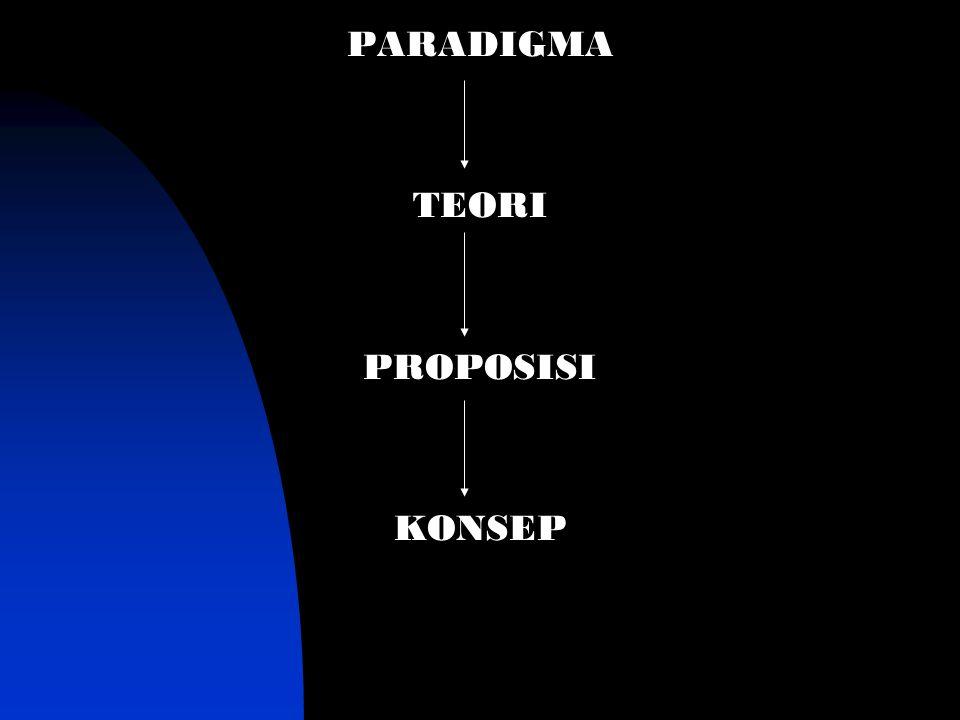 PARADIGMA TEORI PROPOSISI KONSEP