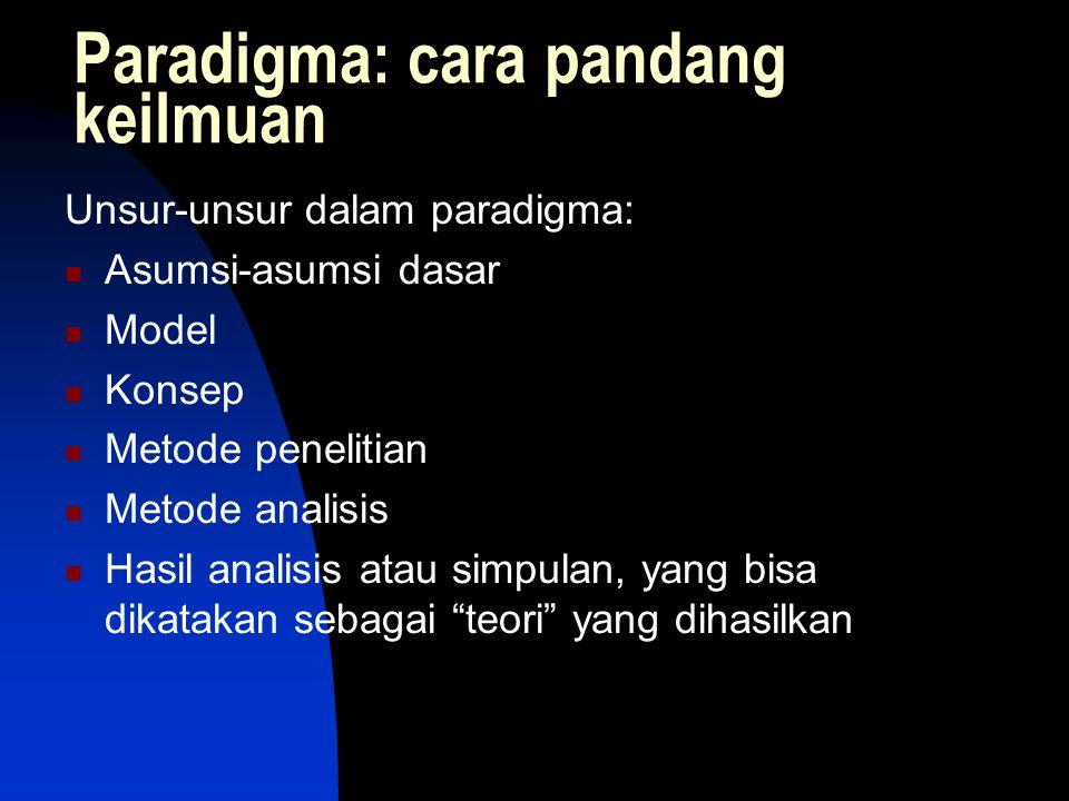 Paradigma: cara pandang keilmuan
