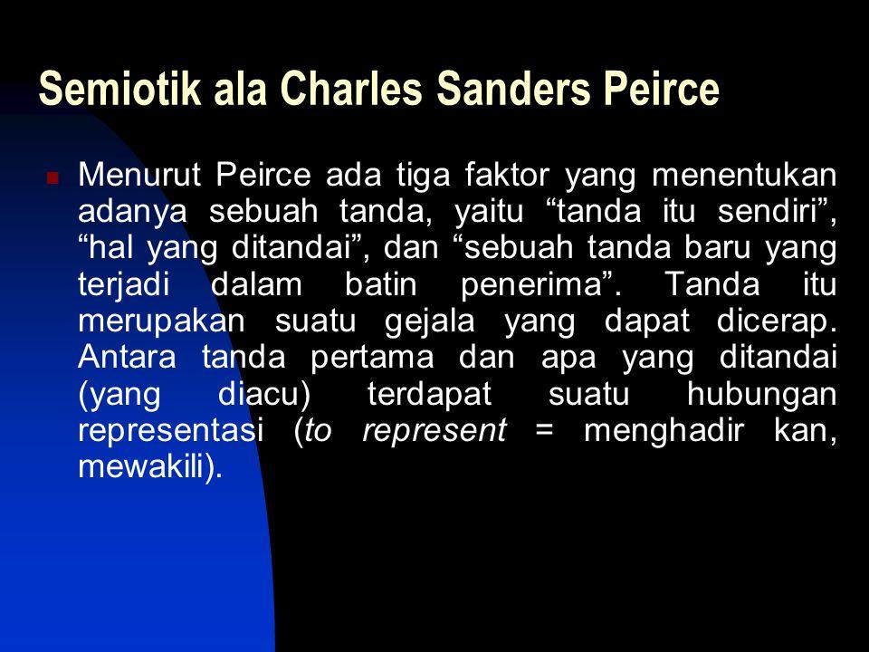 Semiotik ala Charles Sanders Peirce