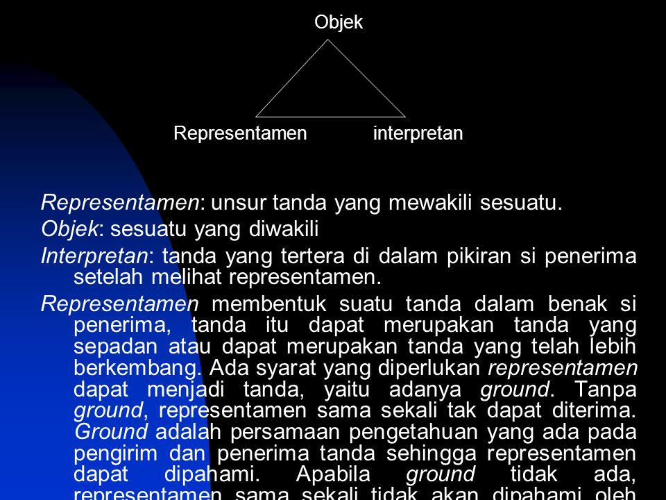 Representamen: unsur tanda yang mewakili sesuatu.