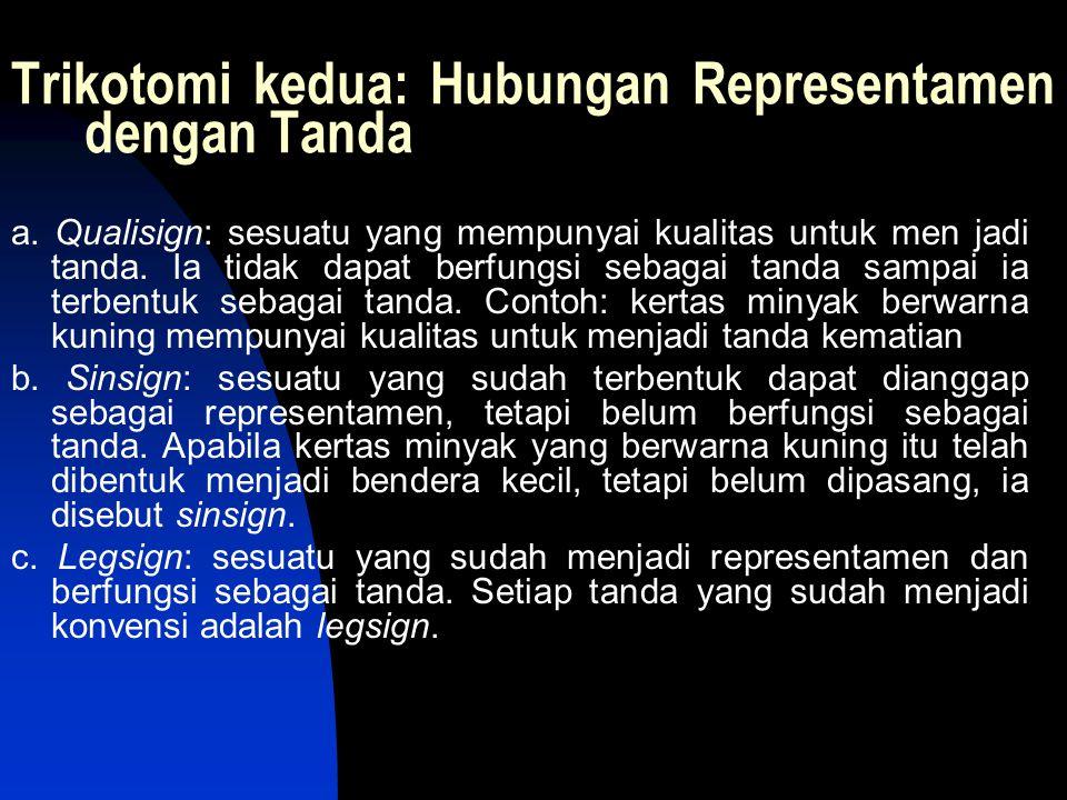 Trikotomi kedua: Hubungan Representamen dengan Tanda