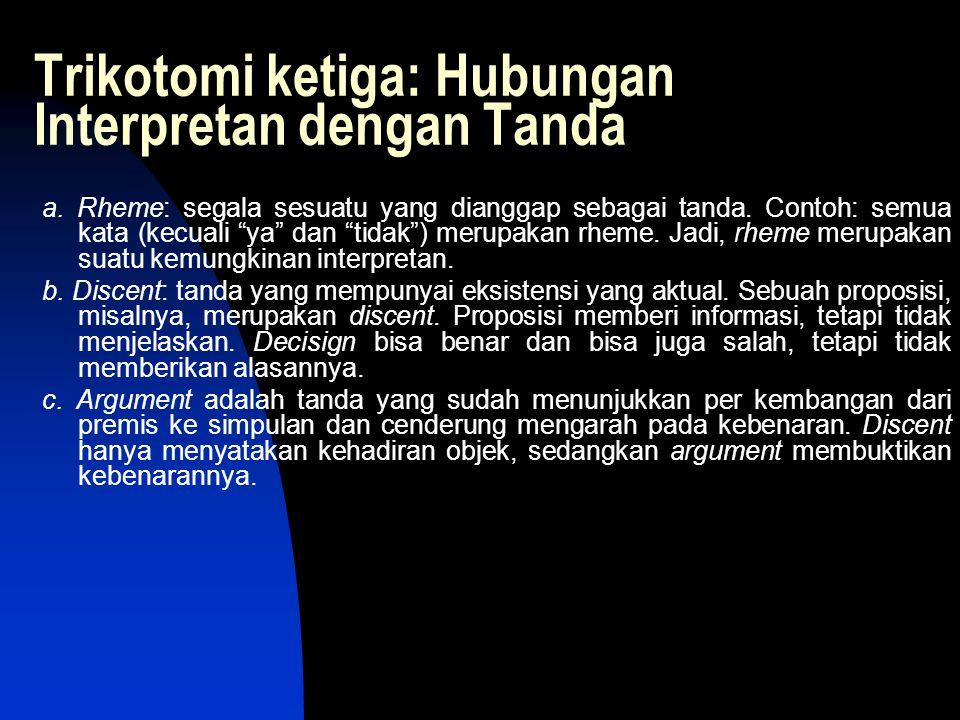 Trikotomi ketiga: Hubungan Interpretan dengan Tanda