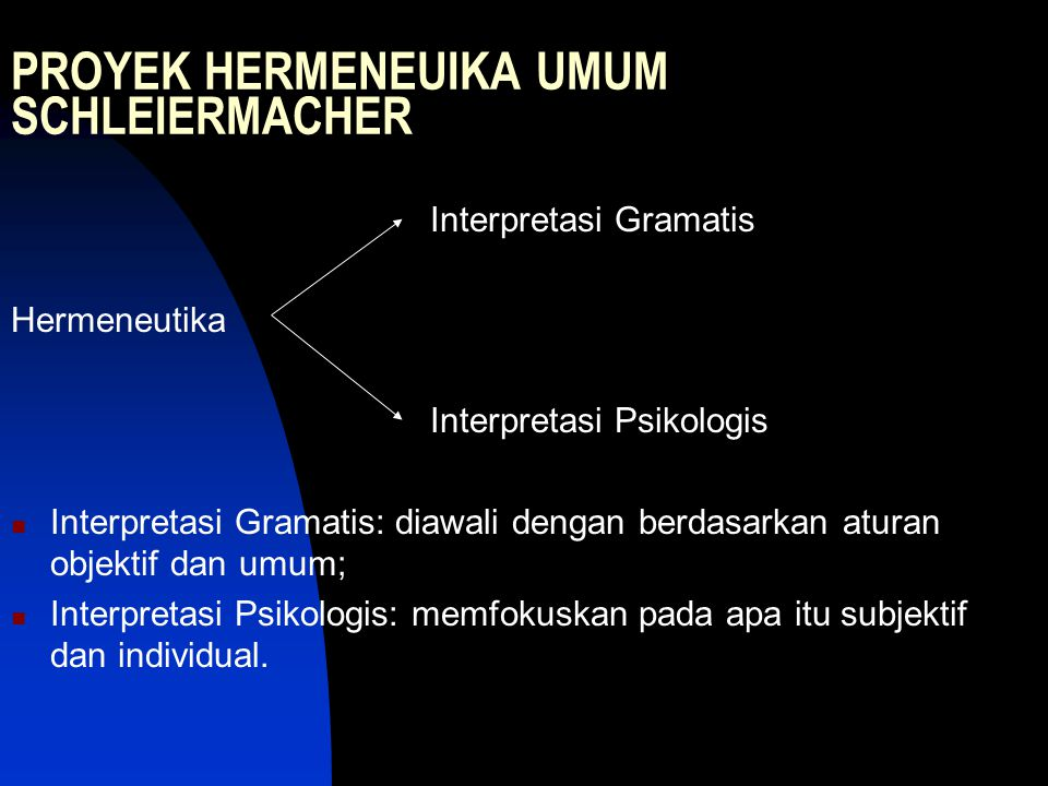 PROYEK HERMENEUIKA UMUM SCHLEIERMACHER