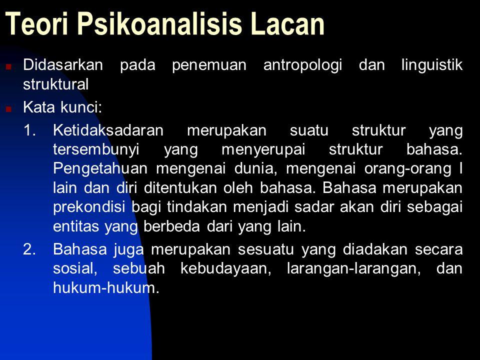 Teori Psikoanalisis Lacan