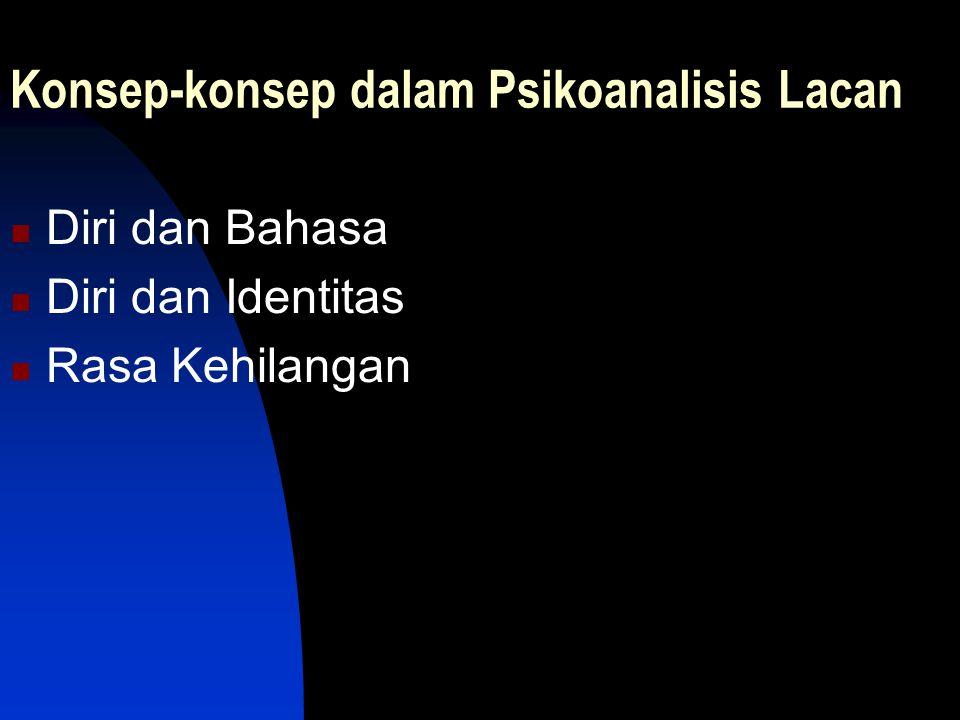Konsep-konsep dalam Psikoanalisis Lacan