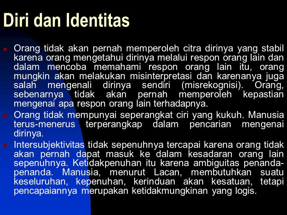 Diri dan Identitas