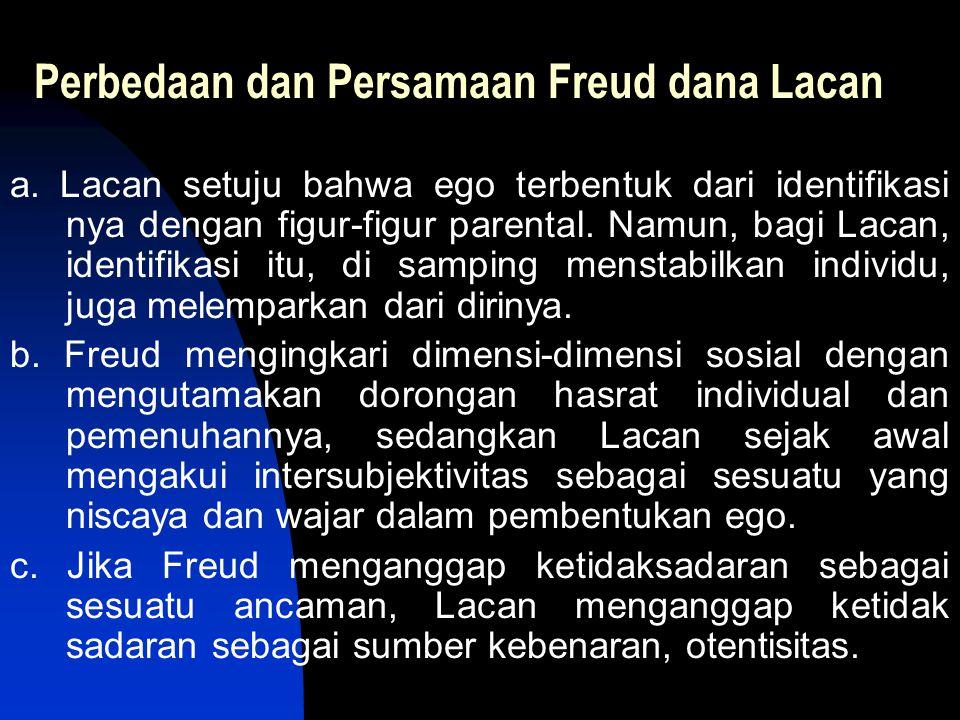 Perbedaan dan Persamaan Freud dana Lacan