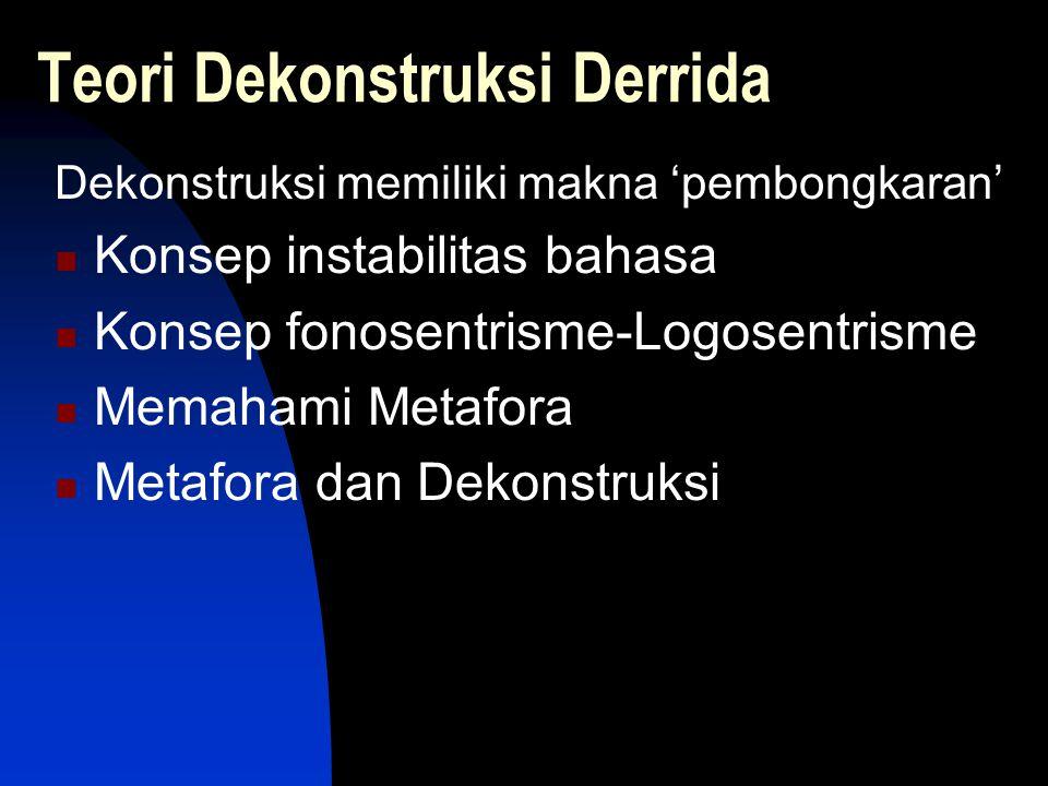 Teori Dekonstruksi Derrida