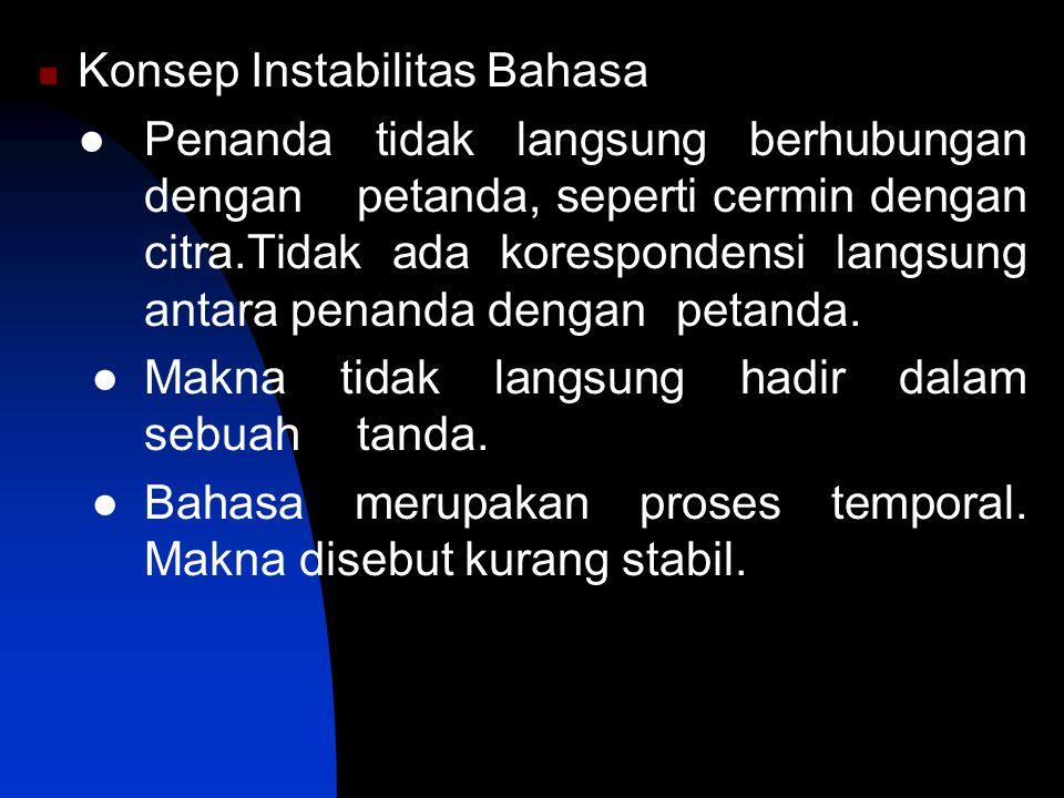 Konsep Instabilitas Bahasa