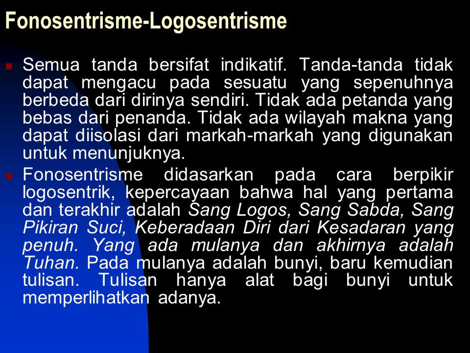 Fonosentrisme-Logosentrisme