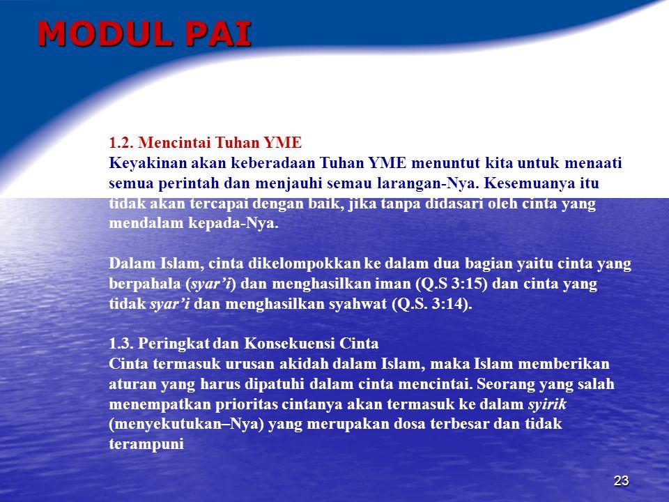 MODUL PAI 1.2. Mencintai Tuhan YME