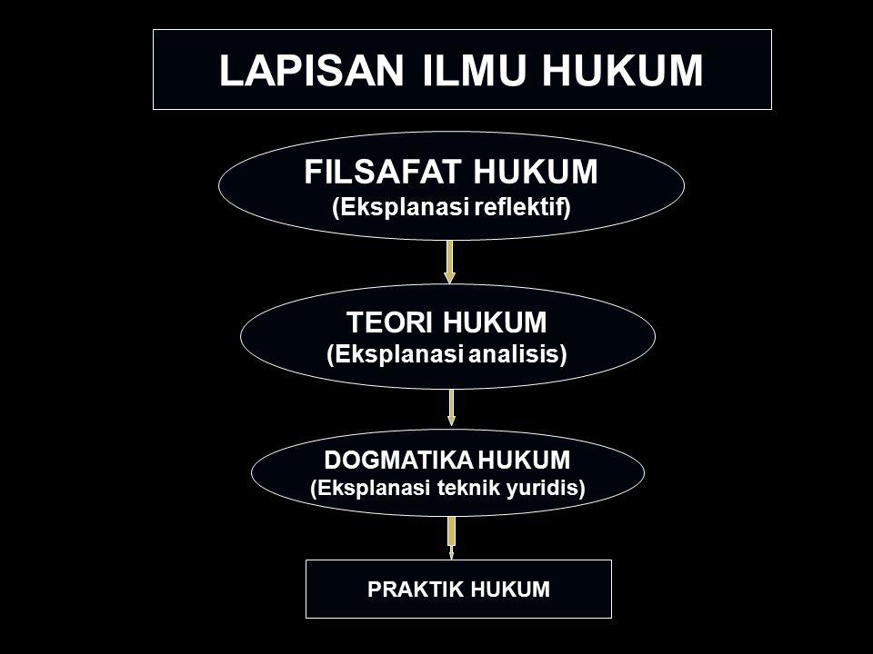 LAPISAN ILMU HUKUM FILSAFAT HUKUM TEORI HUKUM (Eksplanasi reflektif)