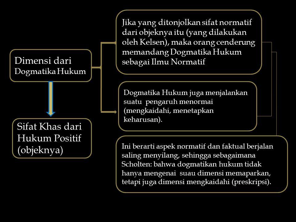 Sifat Khas dari Hukum Positif (objeknya)