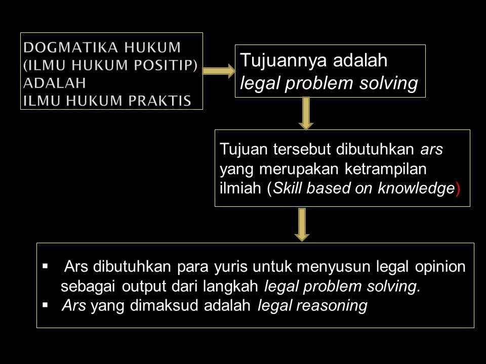 Dogmatika hukum (ilmu hukum positip) adalah ilmu hukum praktis