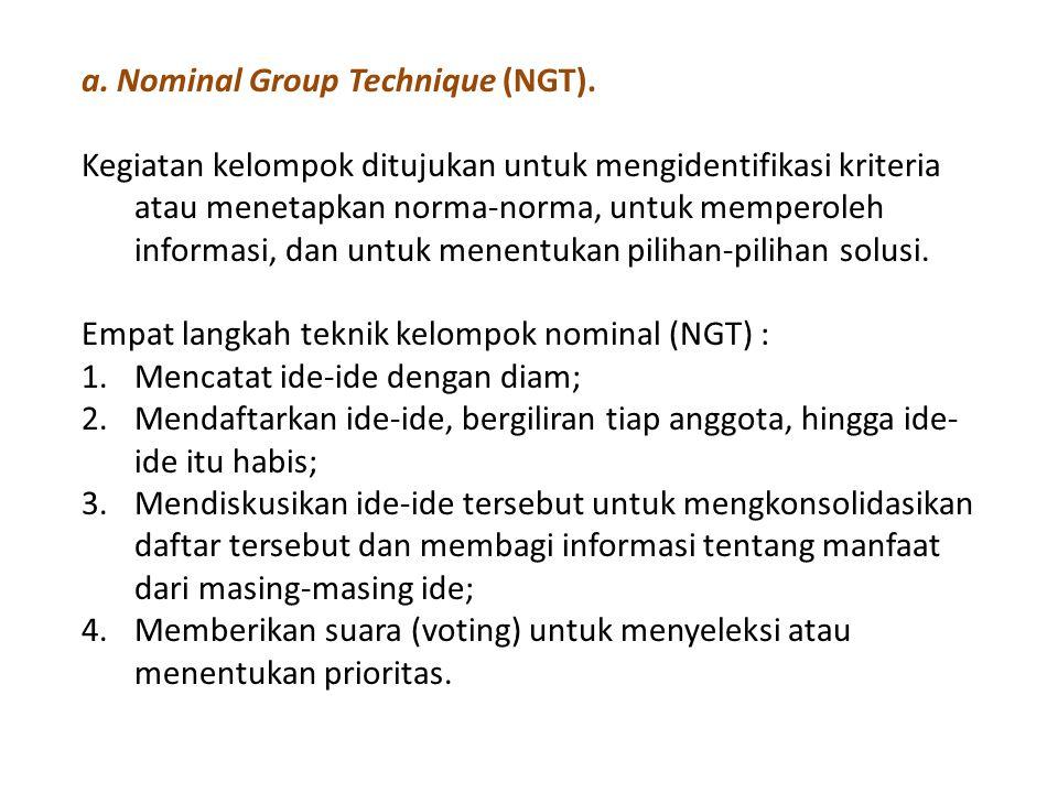 a. Nominal Group Technique (NGT).
