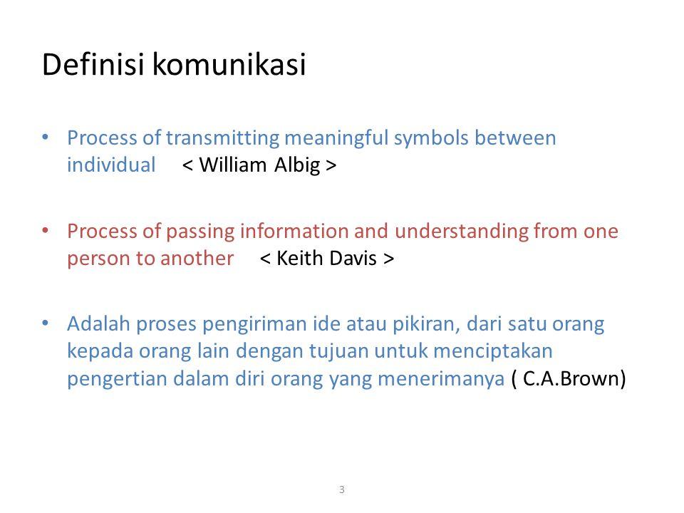 Definisi komunikasi Process of transmitting meaningful symbols between individual < William Albig >