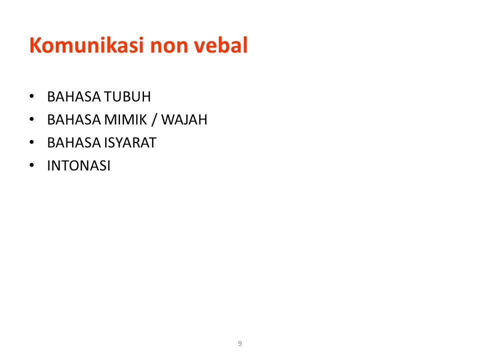 Komunikasi non vebal BAHASA TUBUH BAHASA MIMIK / WAJAH BAHASA ISYARAT