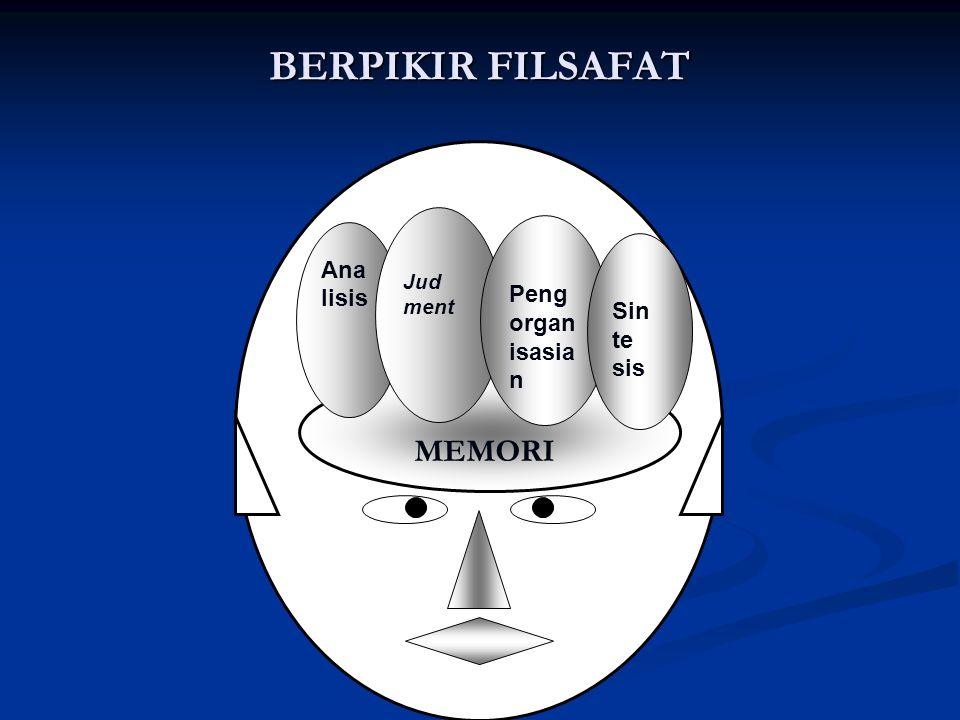 BERPIKIR FILSAFAT MEMORI Ana lisis Peng organisasian Sin te sis