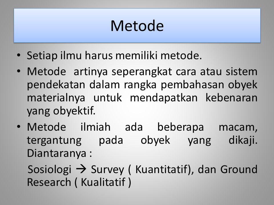 Metode Setiap ilmu harus memiliki metode.