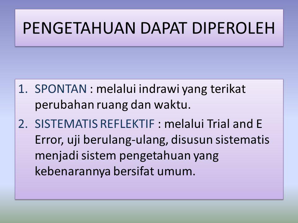 PENGETAHUAN DAPAT DIPEROLEH