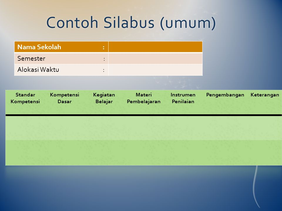 Contoh Silabus (umum) Nama Sekolah : Semester : Alokasi Waktu :