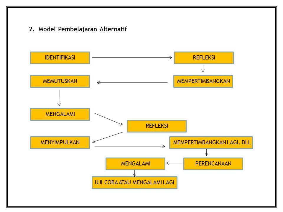 2. Model Pembelajaran Alternatif