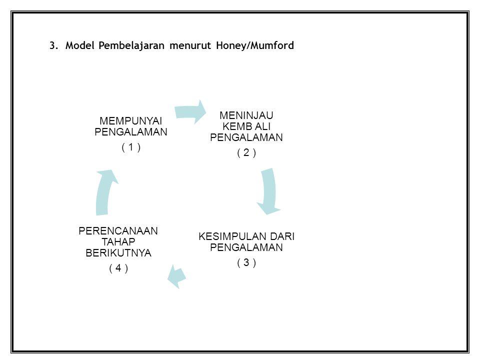 3. Model Pembelajaran menurut Honey/Mumford