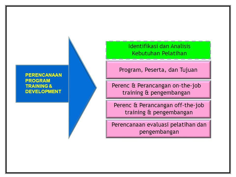 Identifikasi dan Analisis Kebutuhan Pelatihan