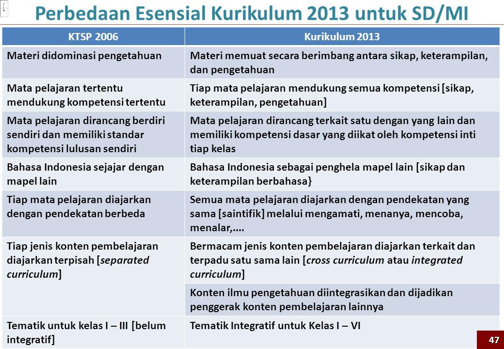 Perbedaan Esensial Kurikulum 2013 untuk SD/MI
