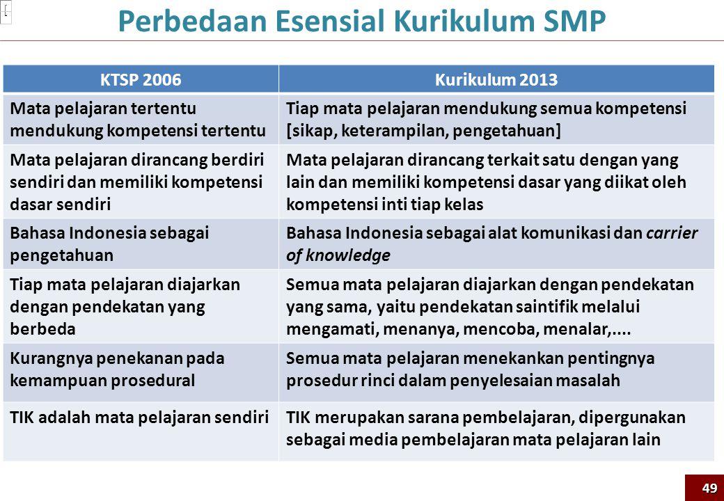 Perbedaan Esensial Kurikulum SMP