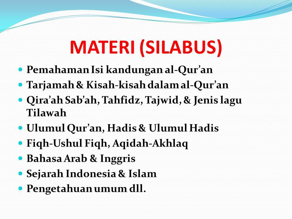 MATERI (SILABUS) Pemahaman Isi kandungan al-Qur'an