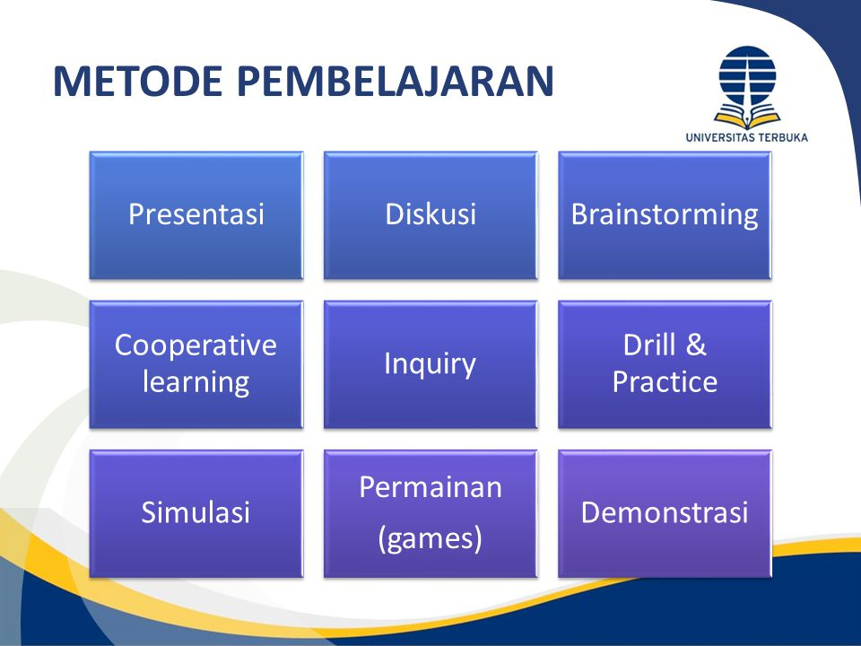 METODE PEMBELAJARAN Presentasi Diskusi Brainstorming
