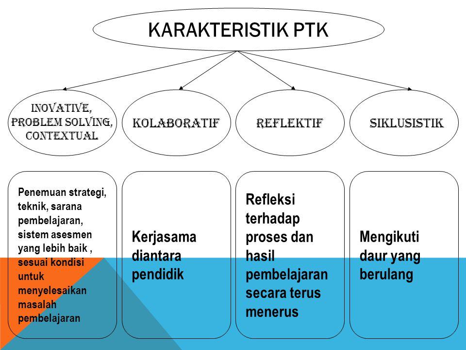 KARAKTERISTIK PTK Kerjasama diantara pendidik
