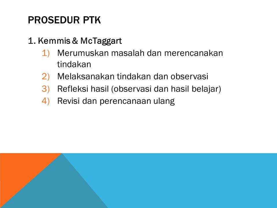 PROSEDUR PTK 1. Kemmis & McTaggart