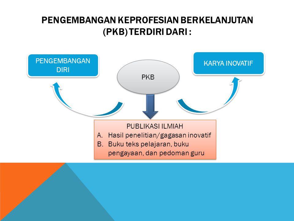 Pengembangan Keprofesian Berkelanjutan (PKB) terdiri dari :