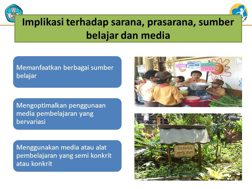 Implikasi terhadap sarana, prasarana, sumber belajar dan media