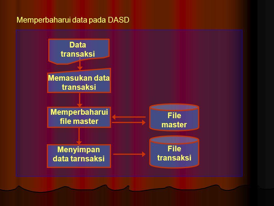 Memasukan data transaksi