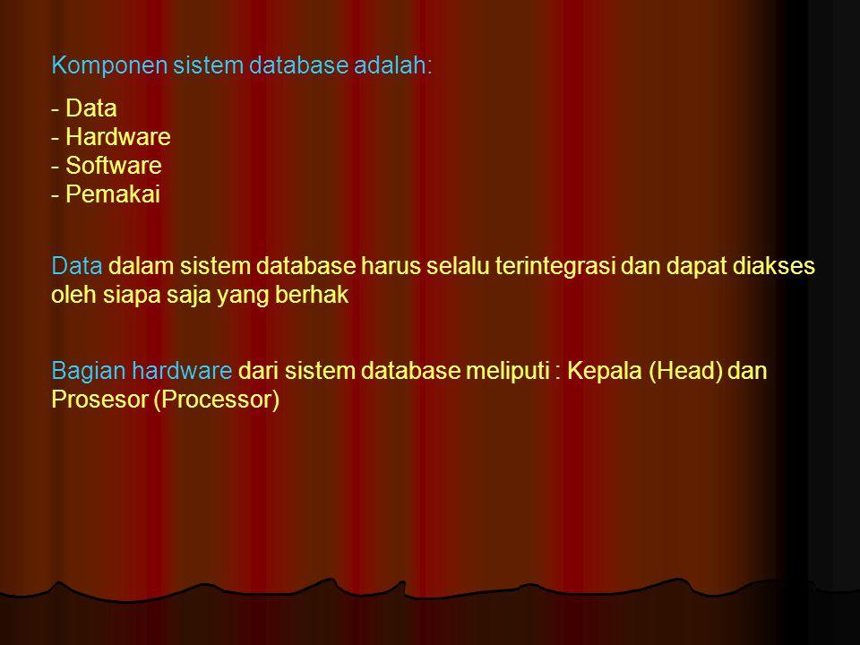 Komponen sistem database adalah: