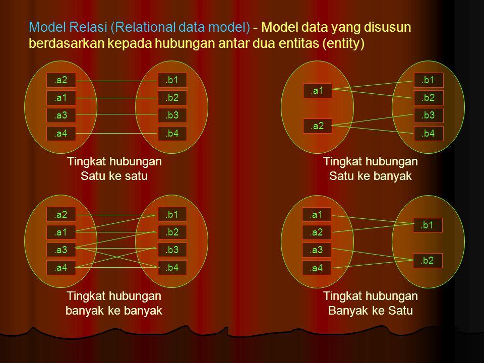 Model Relasi (Relational data model) - Model data yang disusun berdasarkan kepada hubungan antar dua entitas (entity)