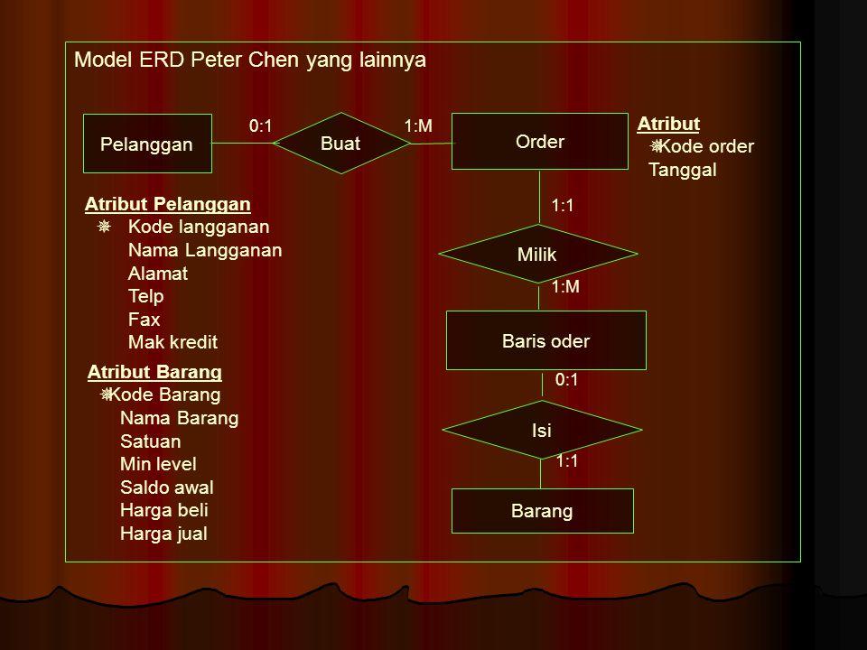 Model ERD Peter Chen yang lainnya