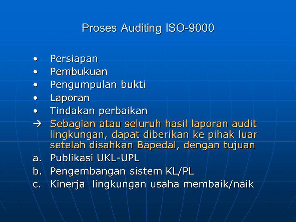 Proses Auditing ISO-9000 Persiapan Pembukuan Pengumpulan bukti Laporan