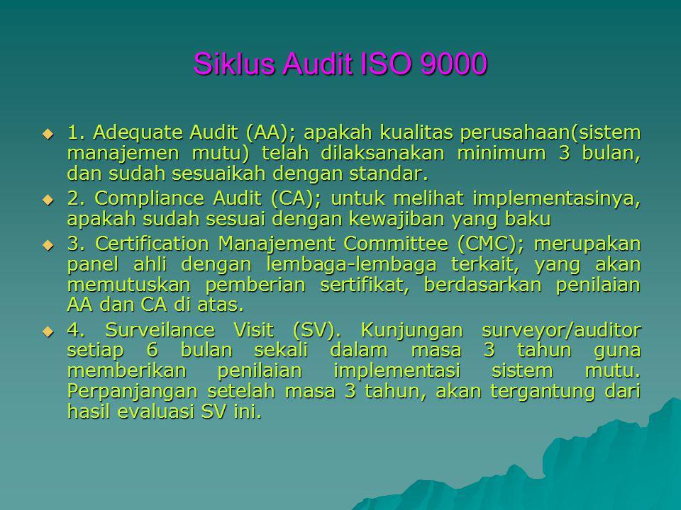 Siklus Audit ISO 9000