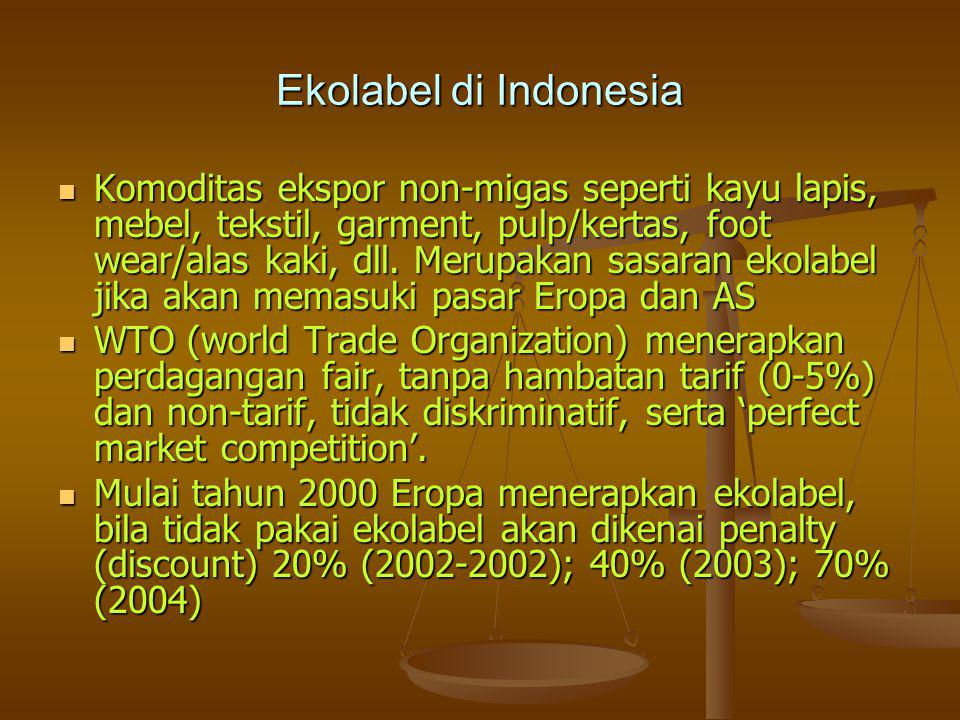 Ekolabel di Indonesia