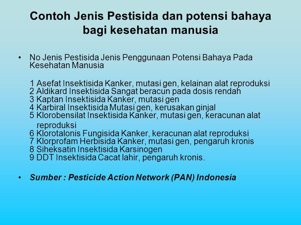 Contoh Jenis Pestisida dan potensi bahaya bagi kesehatan manusia