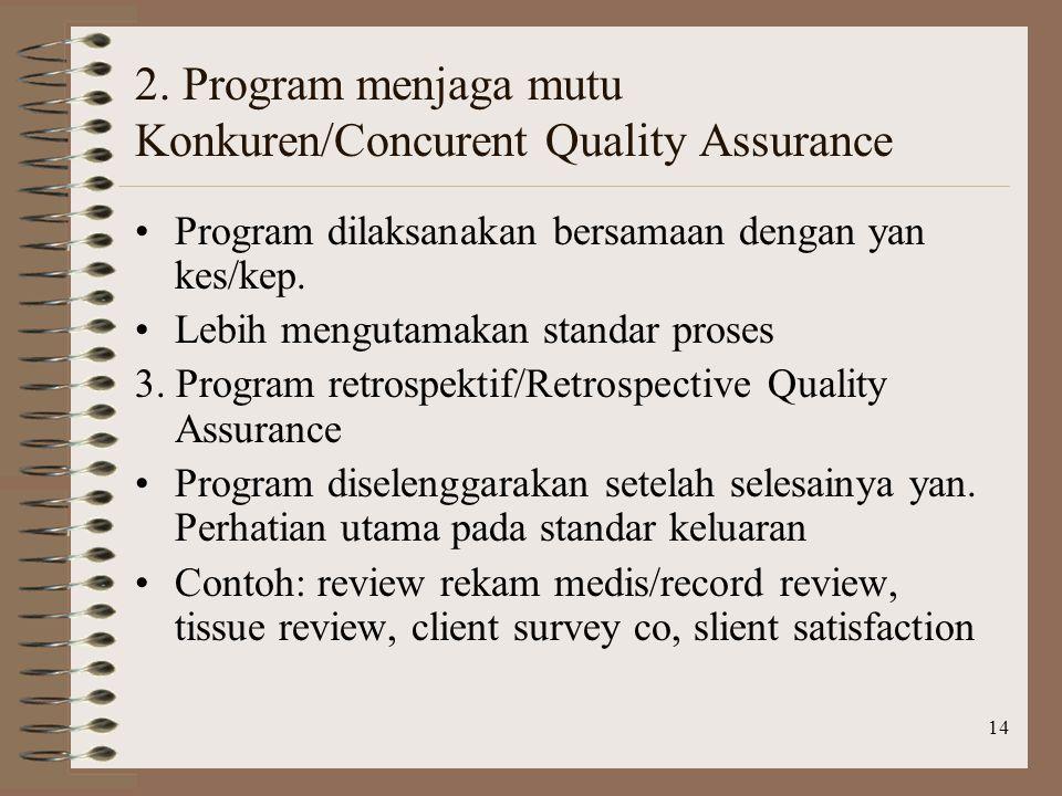 2. Program menjaga mutu Konkuren/Concurent Quality Assurance