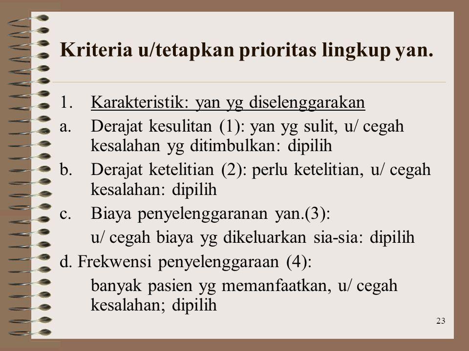 Kriteria u/tetapkan prioritas lingkup yan.