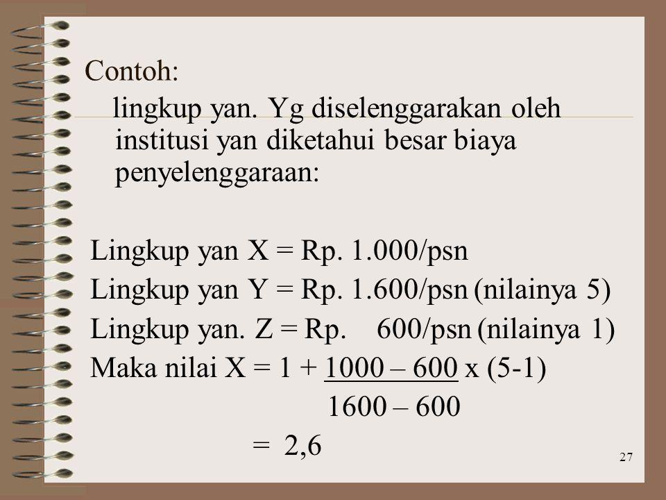 Contoh: lingkup yan. Yg diselenggarakan oleh institusi yan diketahui besar biaya penyelenggaraan: Lingkup yan X = Rp. 1.000/psn.