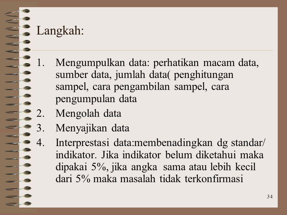 Langkah: Mengumpulkan data: perhatikan macam data, sumber data, jumlah data( penghitungan sampel, cara pengambilan sampel, cara pengumpulan data.