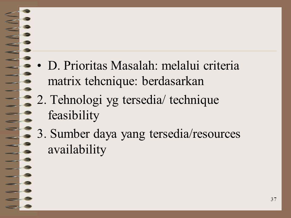 D. Prioritas Masalah: melalui criteria matrix tehcnique: berdasarkan